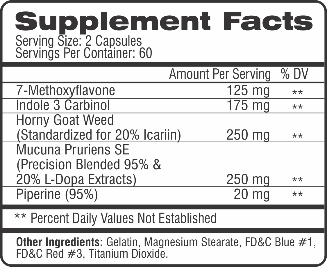 PCT Assist Supplement Facts